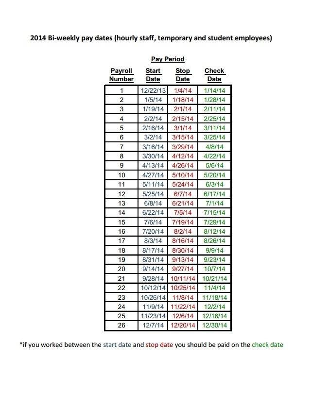 Hourly-Temp-Student Pay dates